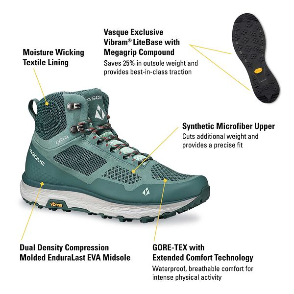Breeze LT GTX Product image - view 7